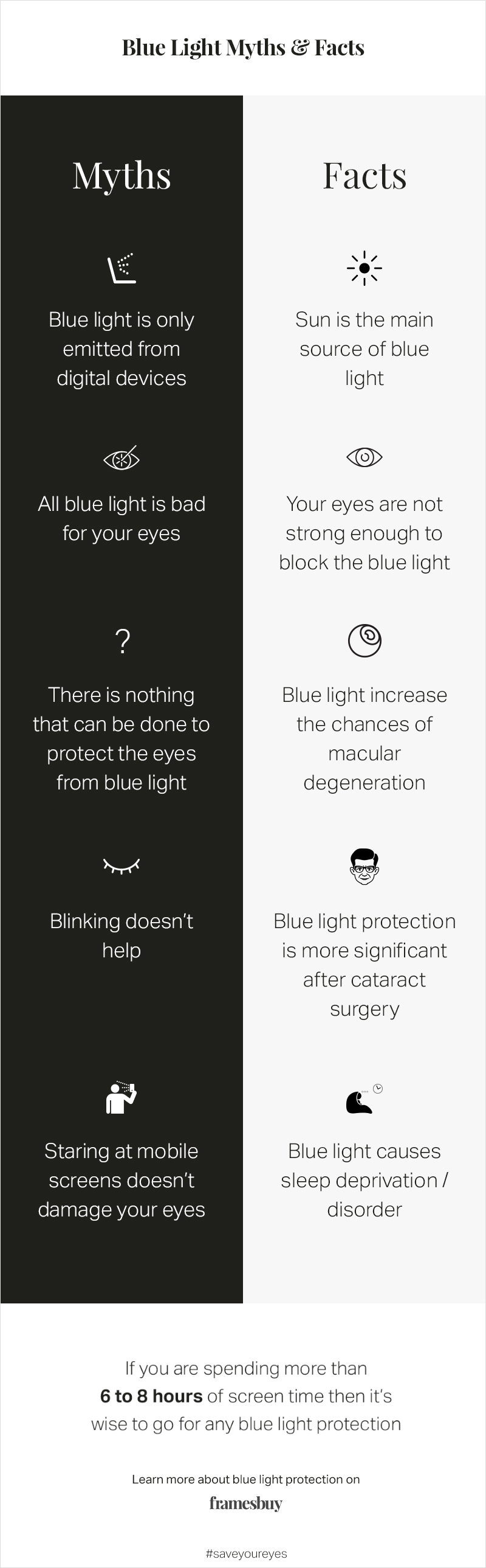 blue-block-mythsfacts